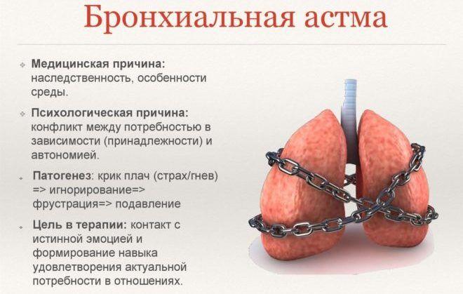 Ночной приступ кашля является признаком бронхиальной астмы