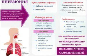 Почему опасна пневмония