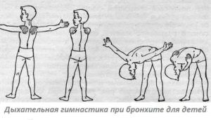 Дыхательная гимнастика, показанная детям при бронхите
