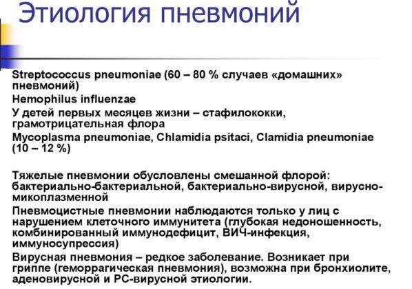 Этиология пневмонии