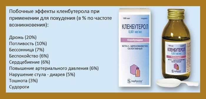 Кленбутерола faq мазь содержащей антибиотик и стероиды неокорт