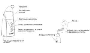 Схема небулайзера B.WELL WN-117