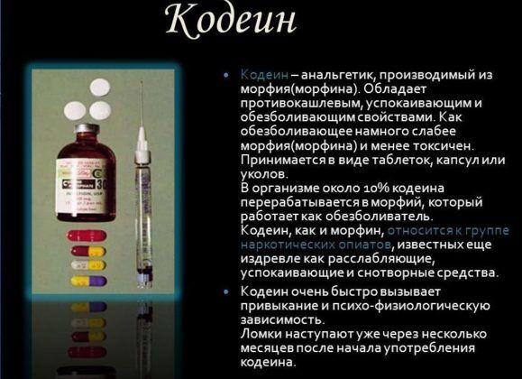 В медицине кодеин