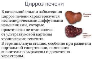 Применение Пульмикорта запрещено при циррозе печени