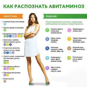 Авитаминоз провоцирует развитие пневмонии