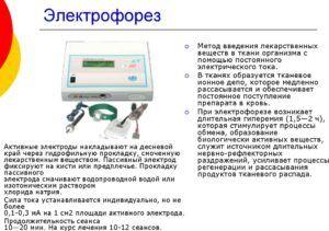 Электрофорез для лечения обструктивного бронхита