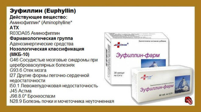 Эуфиллин для раствора