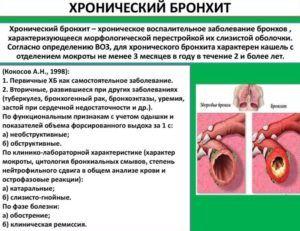 Цефтриаксон применяют при хроническом бронхите