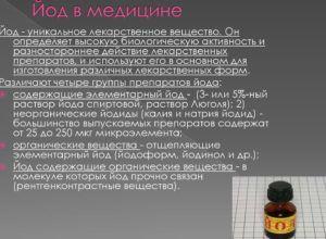 Использование йода при кашле