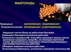 Макролиды для лечения отека легкого