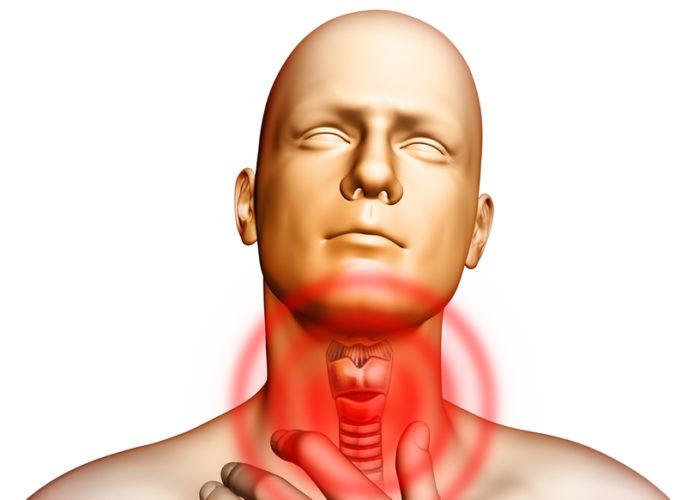 Ощущение дискомфорта и жжения в горле