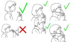 Правила выполнения ингаляций