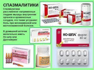 Препараты, снимающие спазм