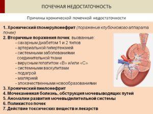 При почечной недостаточности препарат запрещен