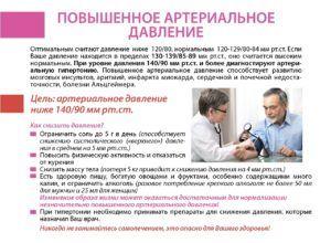 При повышенном артериальном давлении процедуры с солью запрещены