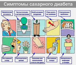 При сахарном диабете может развиться затяжная пневмония