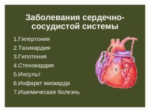 При заболеваниях сердечно-сосудистой системы ингаляции запрещены