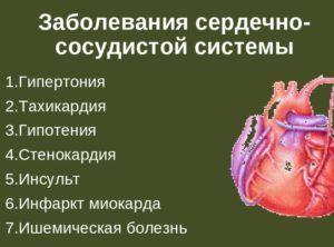 При заболеваниях сердечно-сосудистой системы запрещены компрессы