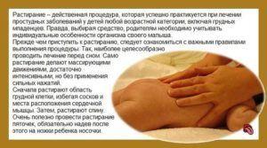 Растирка для лечения кашля