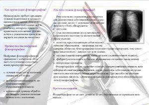 Зачем нужна плановая флюорография
