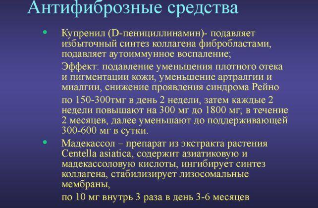 Антифиброзные лекарства