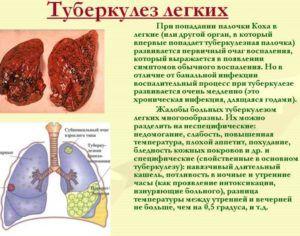 Бактериальная пневмония является осложнением туберкулеза легких