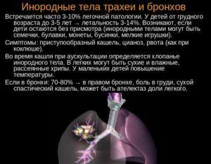 По природе происхождение инородные тела разделяют на