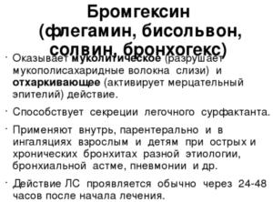 Препарат Солвин