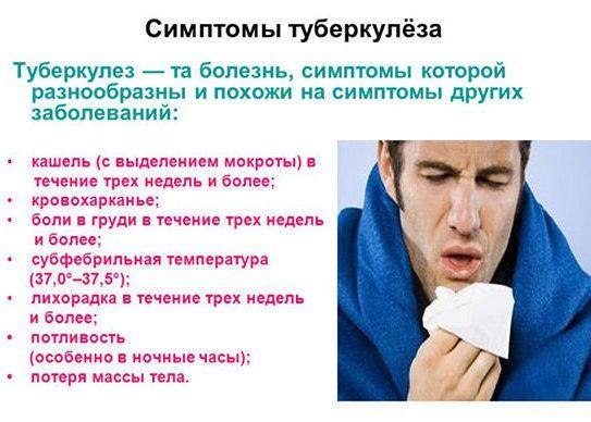 Характерные-симптомы-туберкулеза