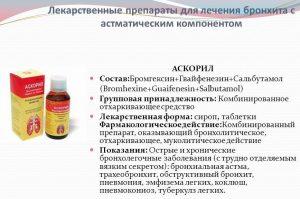 Аскорил - полное описание препарата