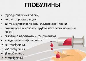 Глобулины
