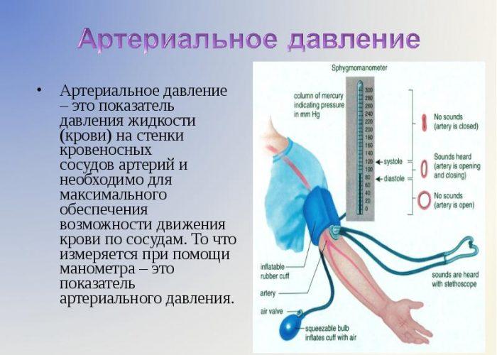 Повышение или снижение артериального давления