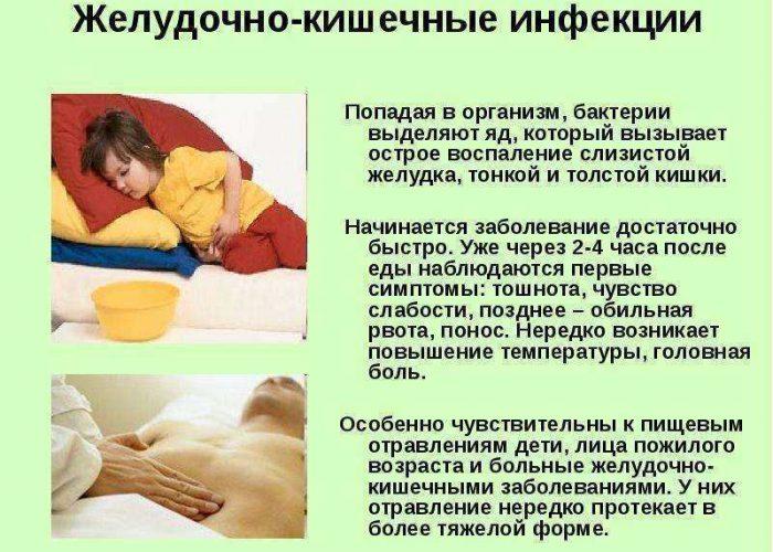 Желудочно-кишечные инфекции