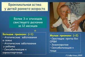 Бронхиальная астма у детей раннего возраста