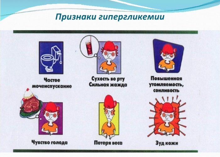 Гипергликемия
