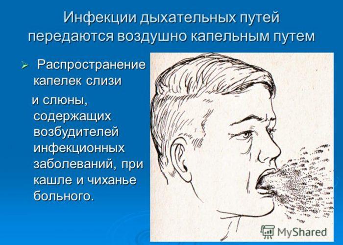 Инфекционные заболевания дыхательных путей