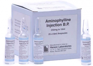Препарат Аминофиллин