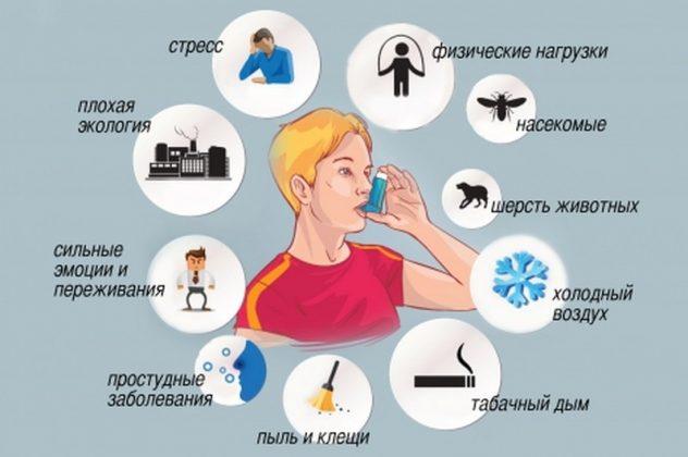 Причины по которым может возникнуть астма у детей