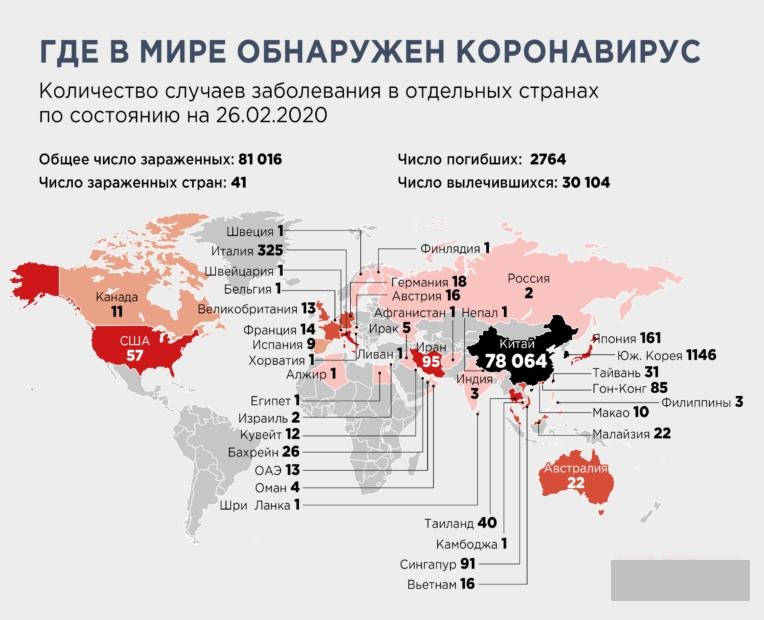 Этапы распространения коронавируса в мире